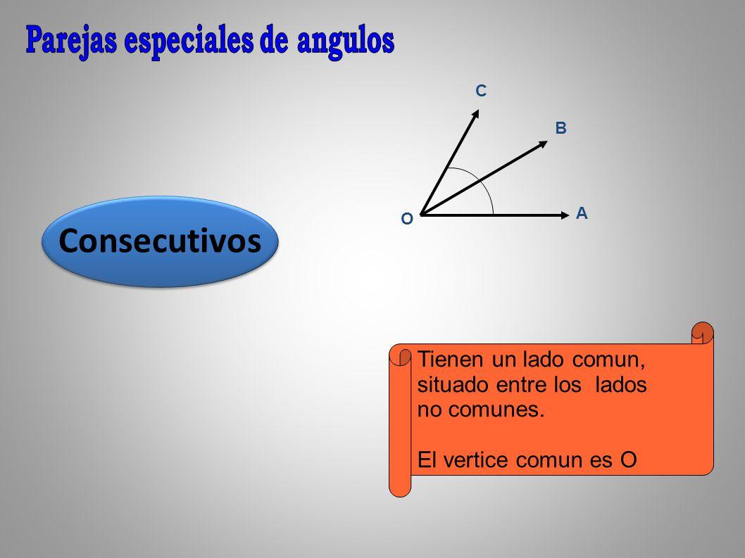 Consecutivos Tienen un lado comun, situado entre los lados no comunes. El vertice comun es O O B C A