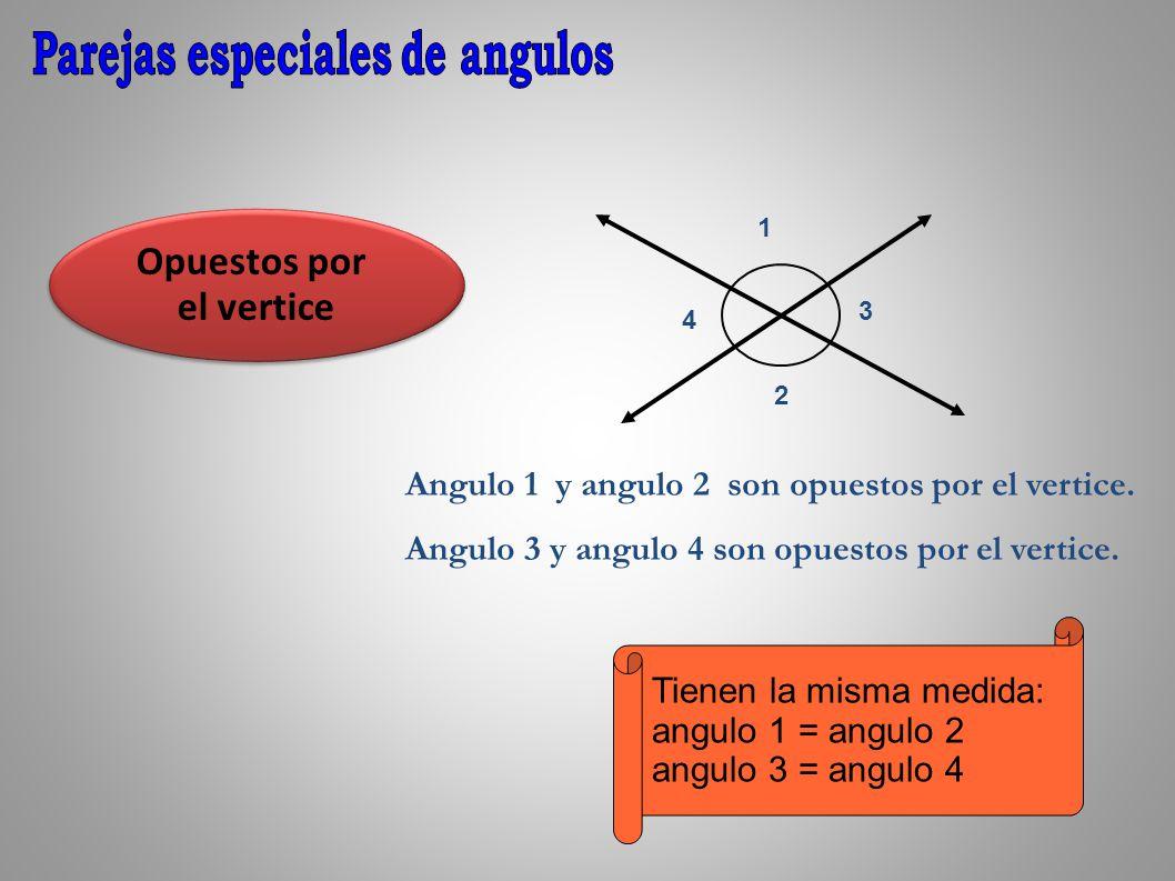 Opuestos por el vertice Opuestos por el vertice 1 2 3 4 Angulo 1 y angulo 2 son opuestos por el vertice. Angulo 3 y angulo 4 son opuestos por el verti