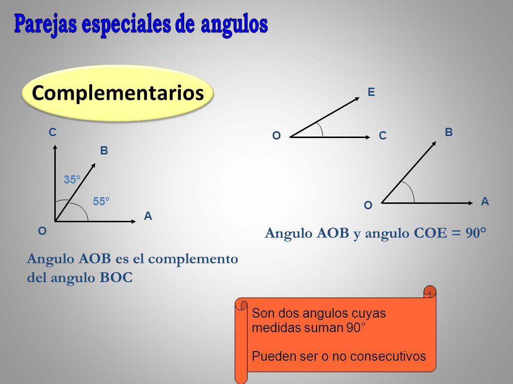 Complementarios E CO B A O Angulo AOB y angulo COE = 90° Son dos angulos cuyas medidas suman 90° Pueden ser o no consecutivos B A C O Angulo AOB es el