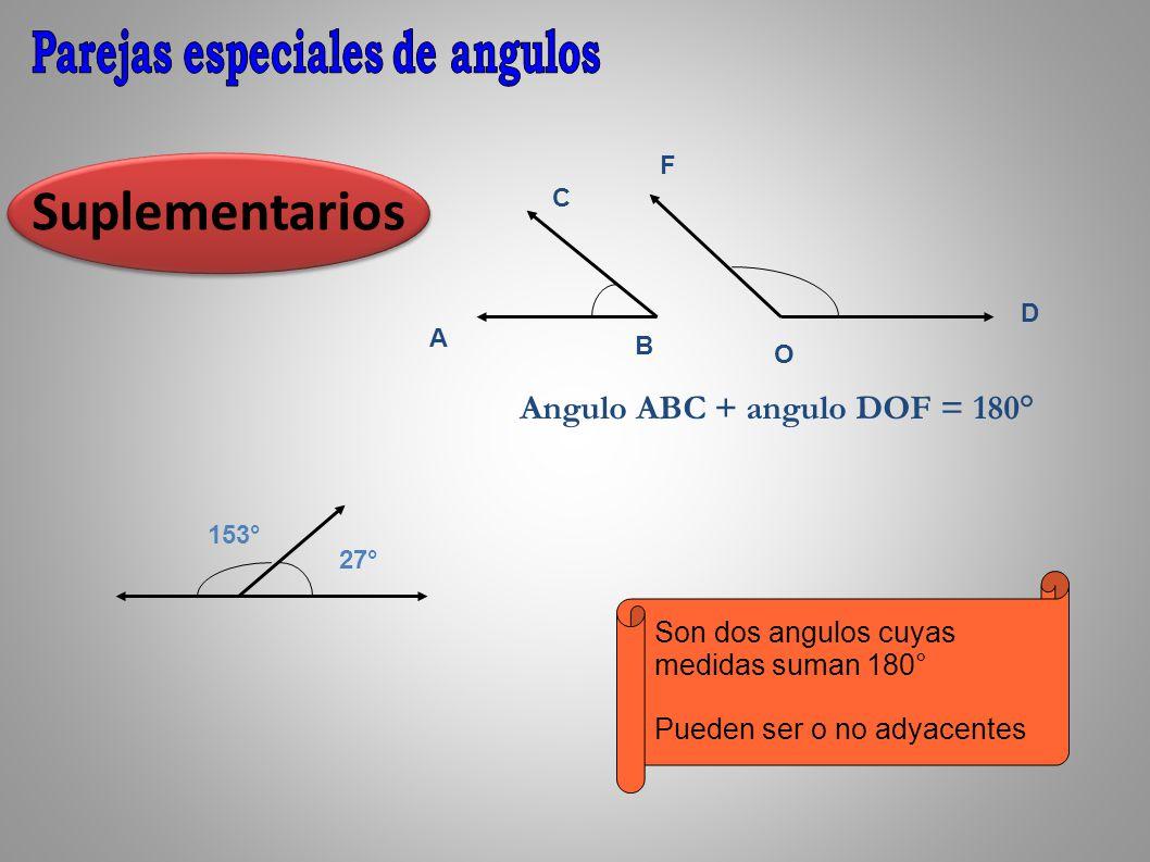 Suplementarios D O F A B C Angulo ABC + angulo DOF = 180° Son dos angulos cuyas medidas suman 180° Pueden ser o no adyacentes 27° 153°