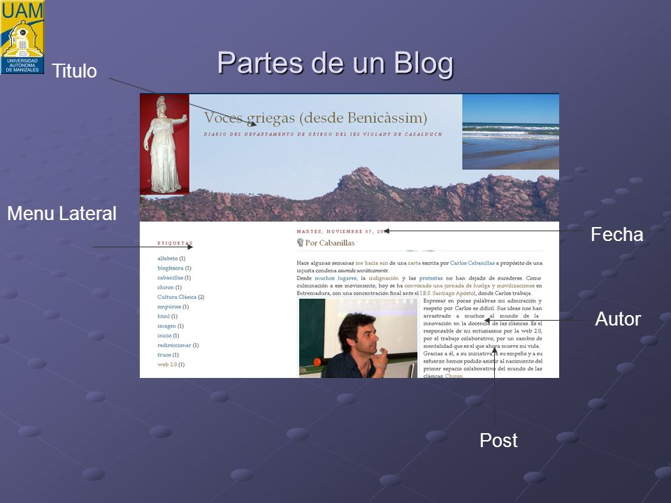 Partes de un Blog Post Titulo Menu Lateral Autor Fecha