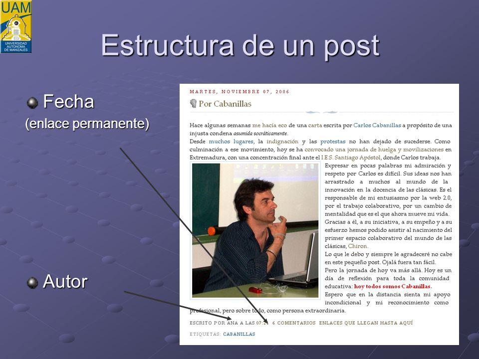 Estructura de un post Fecha (enlace permanente) Autor