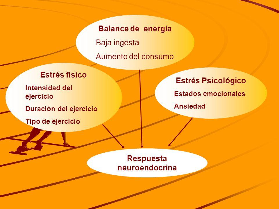 Respuesta neuroendocrina Estrés físico Intensidad del ejercicio Duración del ejercicio Tipo de ejercicio Estrés Psicológico Estados emocionales Ansied