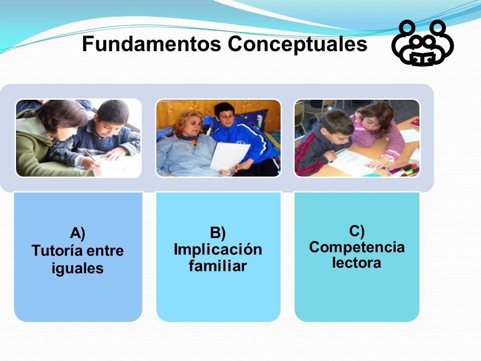 A) Tutoría entre iguales B) Implicación familiar C) Competencia lectora Fundamentos Conceptuales