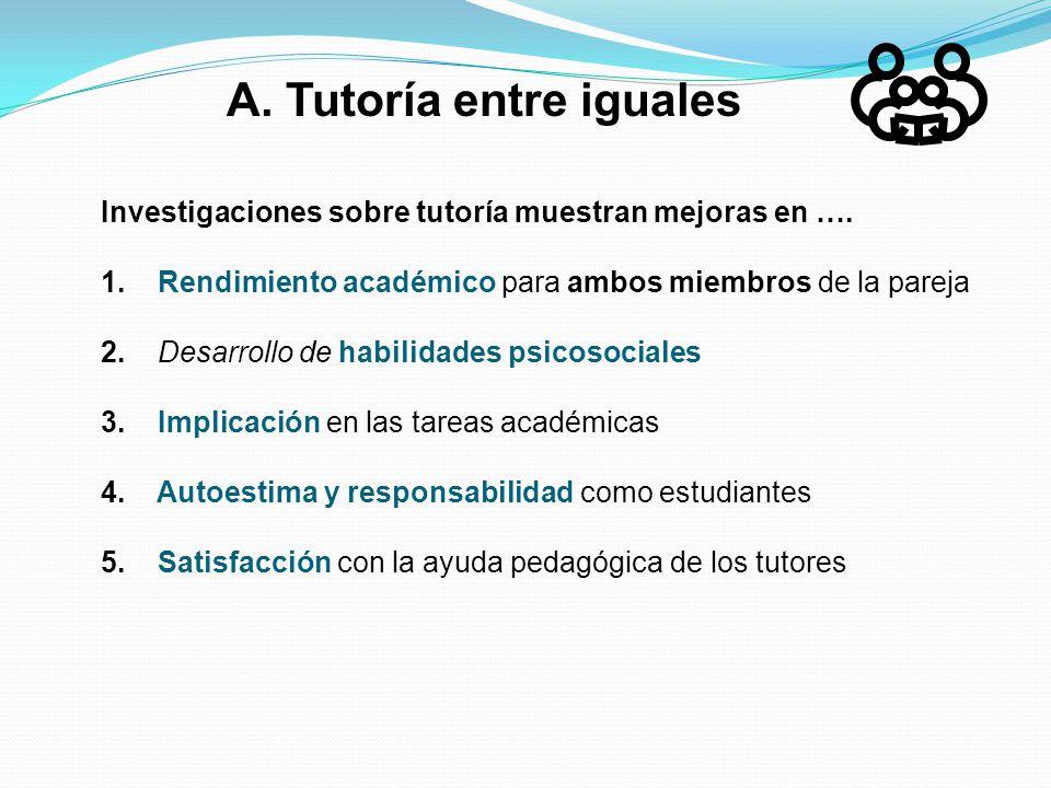 A. Tutoría entre iguales Investigaciones sobre tutoría muestran mejoras en …. 1. Rendimiento académico para ambos miembros de la pareja 2. Desarrollo