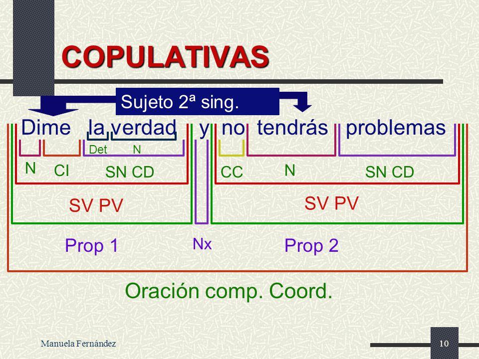 Manuela Fernández9 Tipos de coordinadas NEXOSSIGNIFICADO COPULATIVA Y, e, ni, junto con, además de... Los significados se suman. DISYUNTIVA O, u, o bi