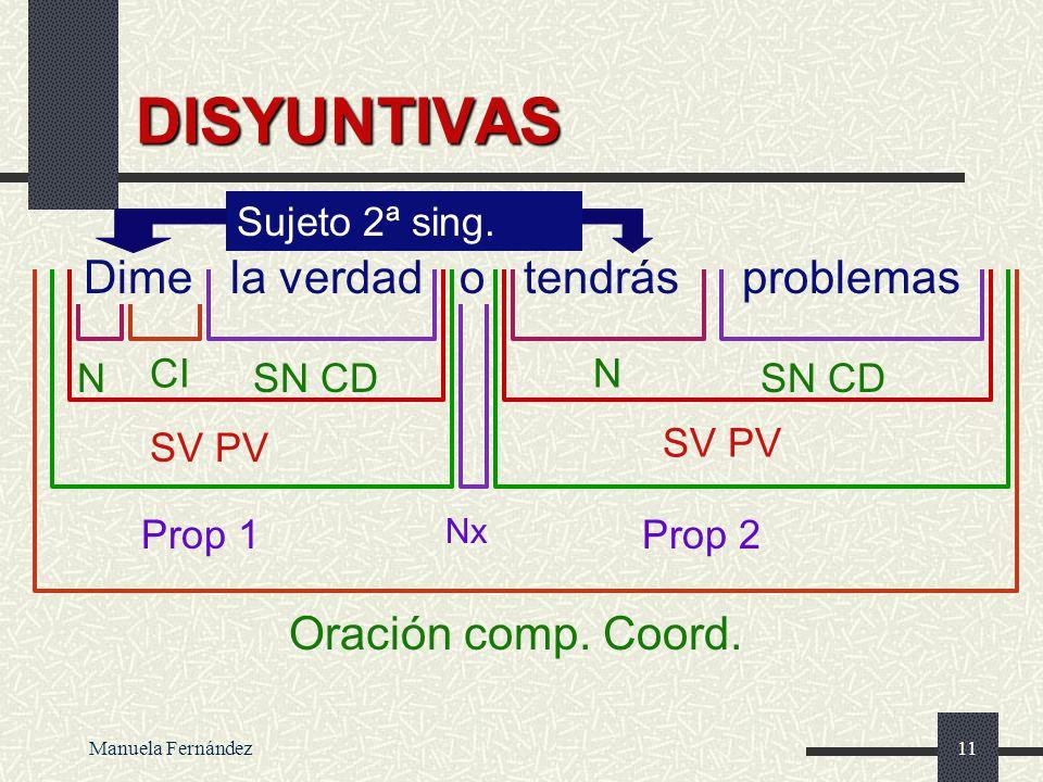 Manuela Fernández10 COPULATIVAS Dime la verdad y no tendrás problemas Prop 2 Nx Prop 1 N N SN CD Oración comp. Coord. SV PV Sujeto 2ª sing. CI CC NDet