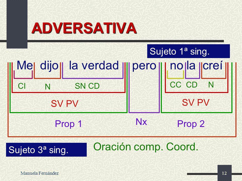 Manuela Fernández11 DISYUNTIVAS Dime la verdad o tendrás problemas Prop 2 Nx Prop 1 N N SN CD Oración comp. Coord. SV PV Sujeto 2ª sing. CI