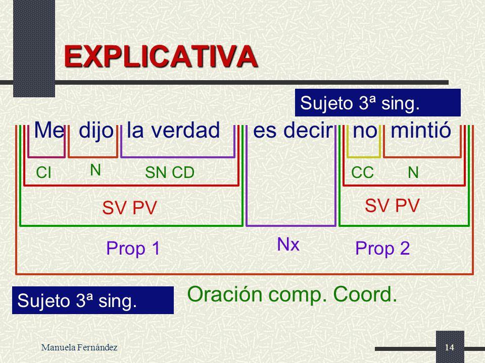Manuela Fernández13 CONSECUTIVAS No dice la verdad así que suspende Prop 2 Prop 1 Nx SN CD N Oración comp. Coord. SV PV Sujeto 3ª sing. N cc