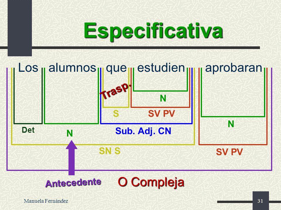Manuela Fernández30 Clasificaci ó n Especificativas: delimitan o restringen el significado del antecedente. No van separadas por comas. Explicativas: