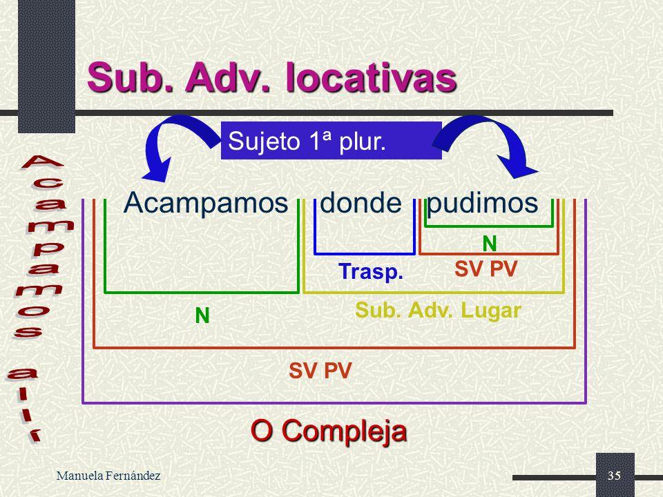 Manuela Fernández34 Adverbiales propias Locativas: donde Nexo: donde con o sin preposición. allí. Sustituir por allí. Temporales: cuando, mientras, un
