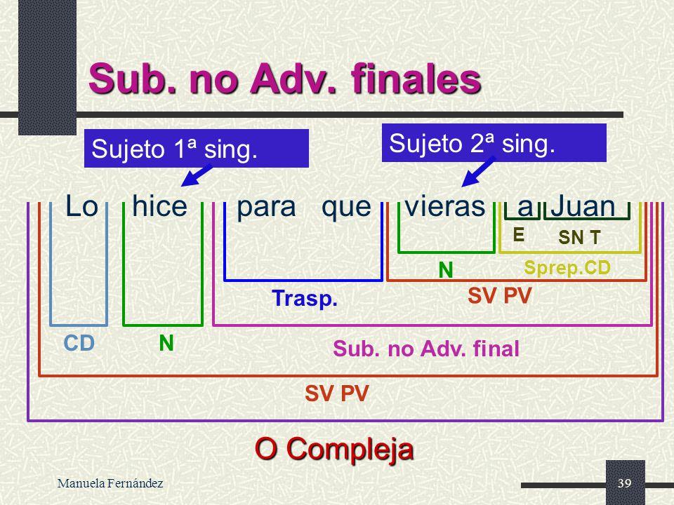 Manuela Fernández38 Adverbiales impropias Finales: para que, a fin de que... Condicionales: si, a condición de que, con tal que... Concesivas: aunque