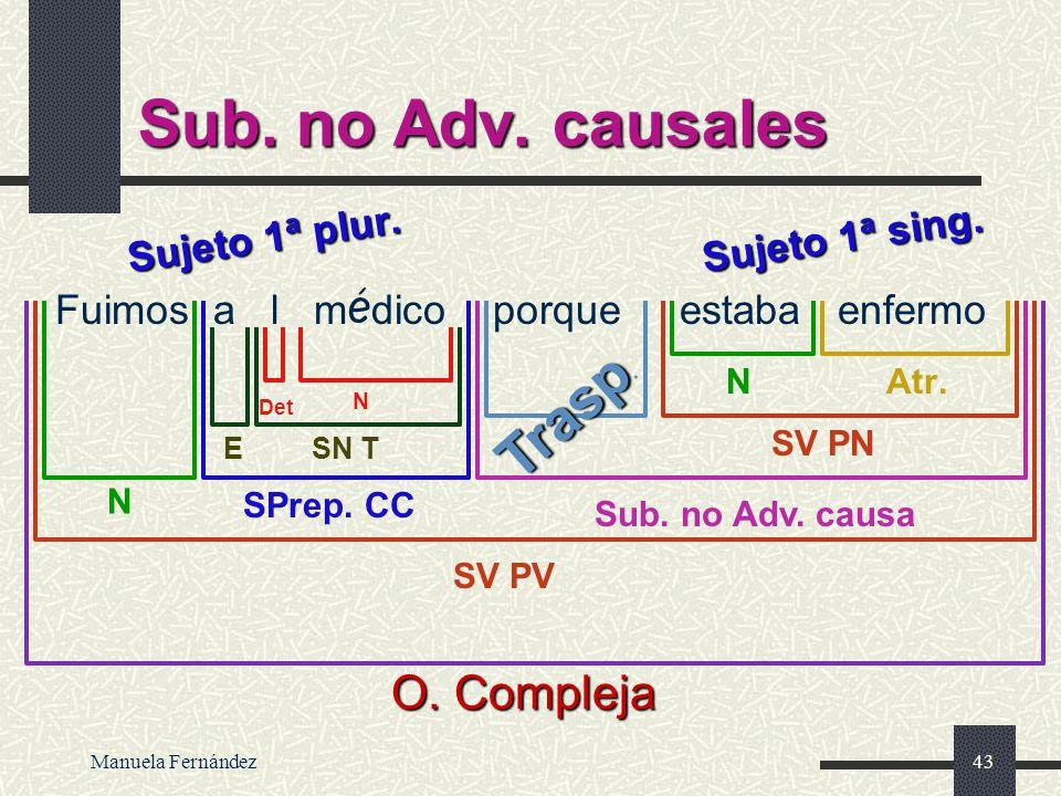 Manuela Fernández42 Sub. no Adv. concesivas A pesar de que Juan estudi ó mucho, suspendi ó O. Compleja SV PV Prop. Principal N SV PV Sub. no Adv. conc