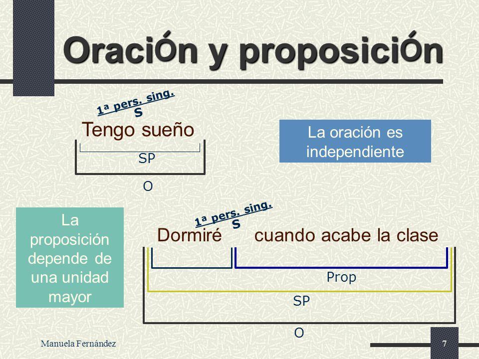 Manuela Fernández6 Reconocer las proposiciones Identificar los verbos. Localizar el nexo que, normalmente une las proposiciones. Distinguir el sujeto
