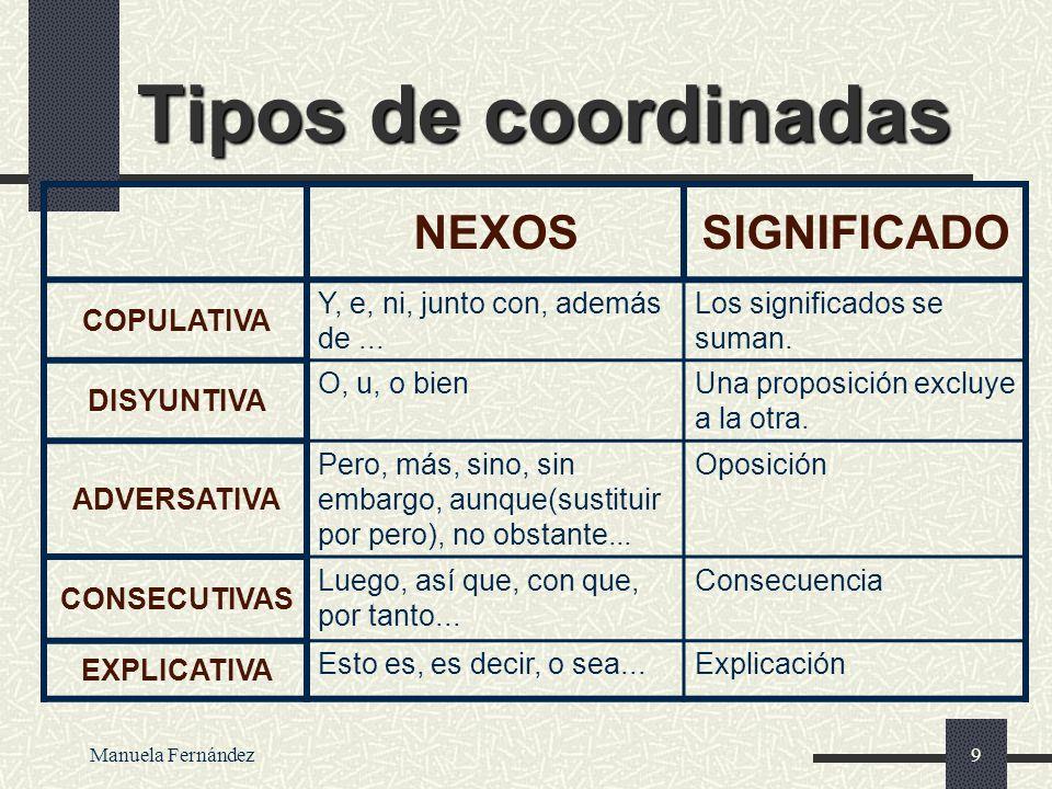Manuela Fernández8 ORACI Ó N COORDINADA 1. Están unidas o enlazadas por conjunciones coordinantes. 2. Cada proposición posee sentido completo. 3. Sint