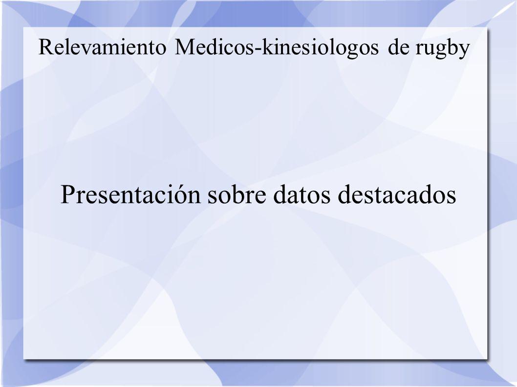 Relevamiento Medicos-kinesiologos de rugby Presentación sobre datos destacados