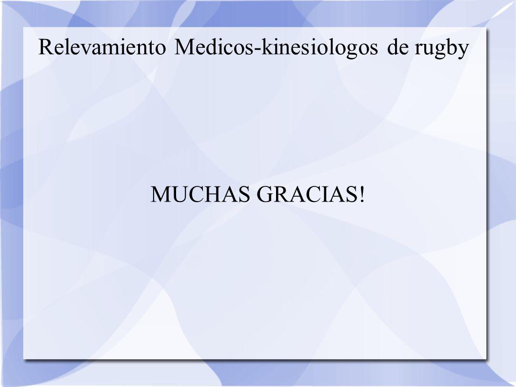 Relevamiento Medicos-kinesiologos de rugby MUCHAS GRACIAS!