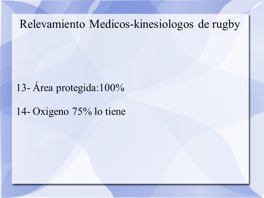 Relevamiento Medicos-kinesiologos de rugby 13- Área protegida:100% 14- Oxigeno 75% lo tiene
