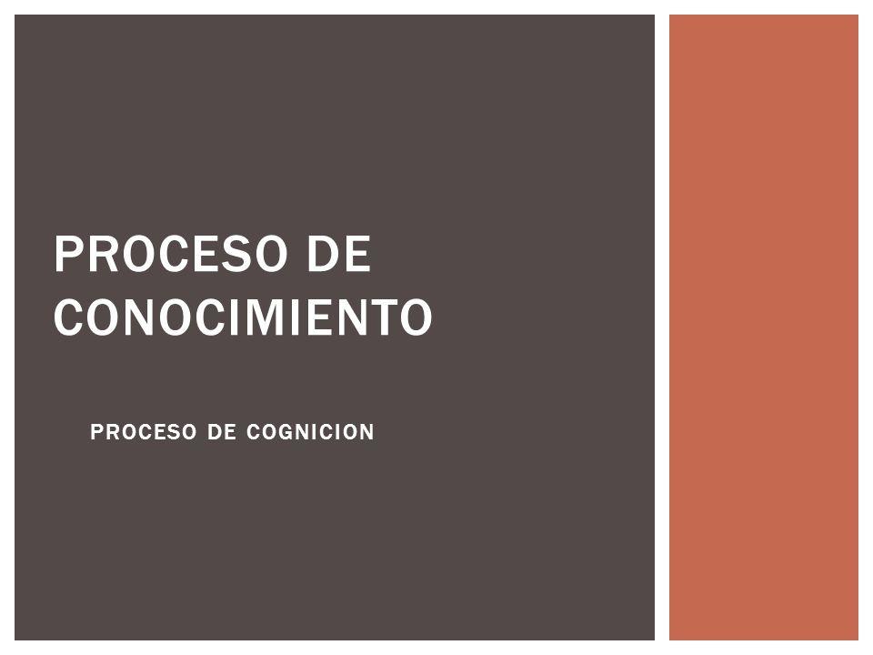 PROCESO DE COGNICION PROCESO DE CONOCIMIENTO