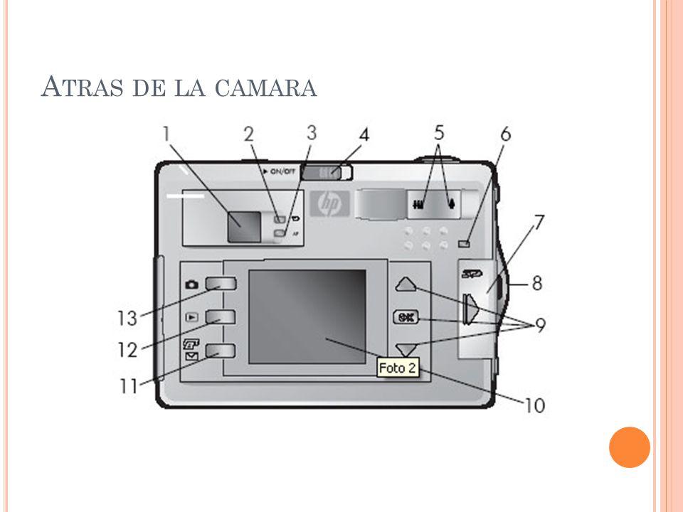 A TRÁS DE LA CAMARA 1.- Visor óptico: Le permite encuadrar el sujeto de la imagen o videoclip 2.- Luz del visor de vídeo rojo fijo: la cámara está grabando vídeo Parpadeante: el Temporizador automático está activado o se ha producido un error (consulte el mensaje de la pantalla de imagen 3.- AF: luz del visor de enfoque automático (verde):Si está fijo, la cámara está lista para tomar una imagen (la exposición y el enfoque están bloqueados).