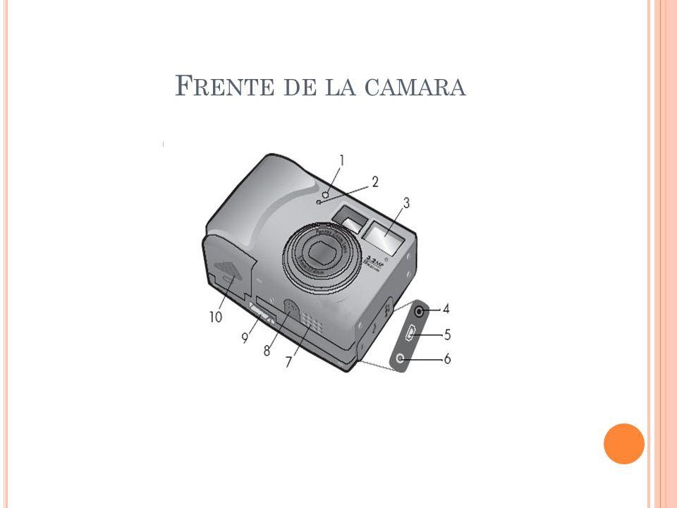 1.- Luz del temporizador automático/ vídeo: Rojo fijo: la cámara está grabando vídeo, si se encuentra en rojo parpadeante, el temporizador automático está activado.