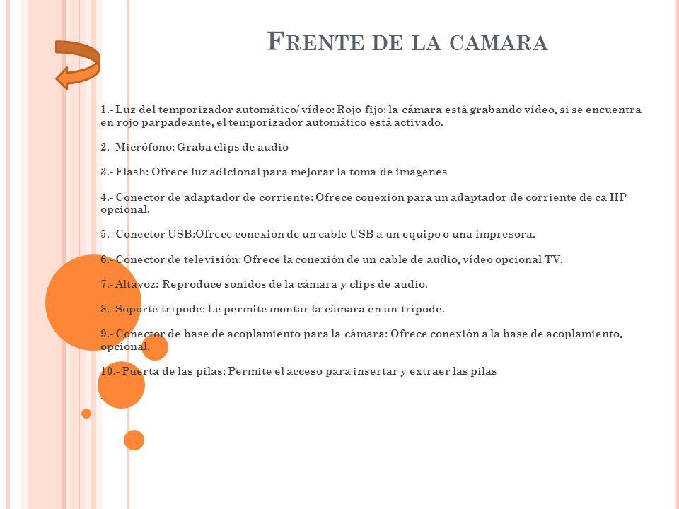 1.- Luz del temporizador automático/ vídeo: Rojo fijo: la cámara está grabando vídeo, si se encuentra en rojo parpadeante, el temporizador automático