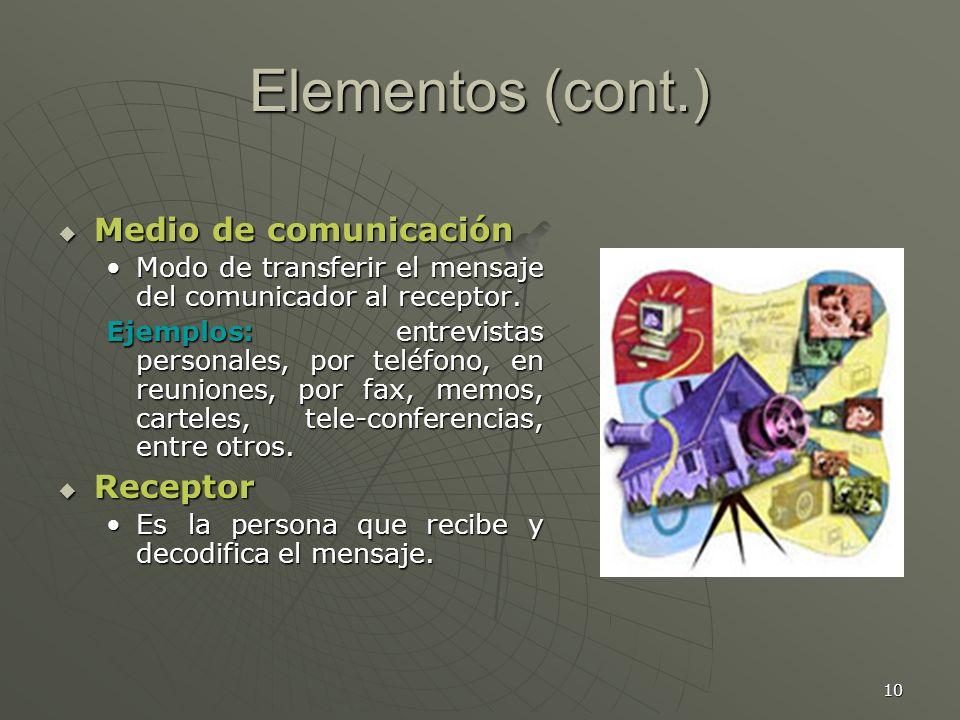 10 Elementos (cont.) Medio de comunicación Medio de comunicación Modo de transferir el mensaje del comunicador al receptor.Modo de transferir el mensaje del comunicador al receptor.