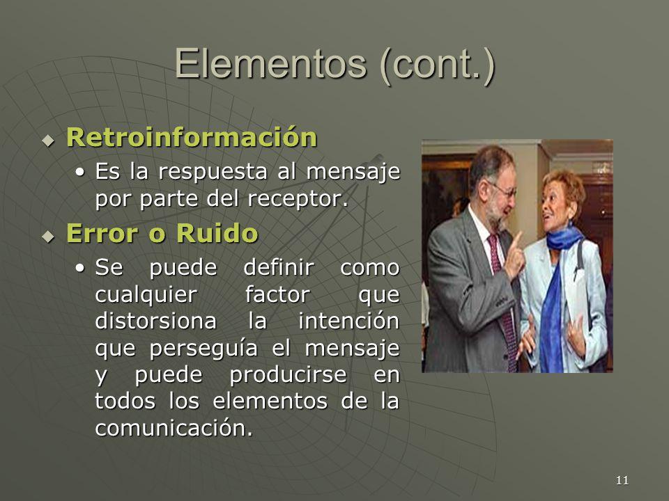 11 Elementos (cont.) Retroinformación Retroinformación Es la respuesta al mensaje por parte del receptor.Es la respuesta al mensaje por parte del receptor.