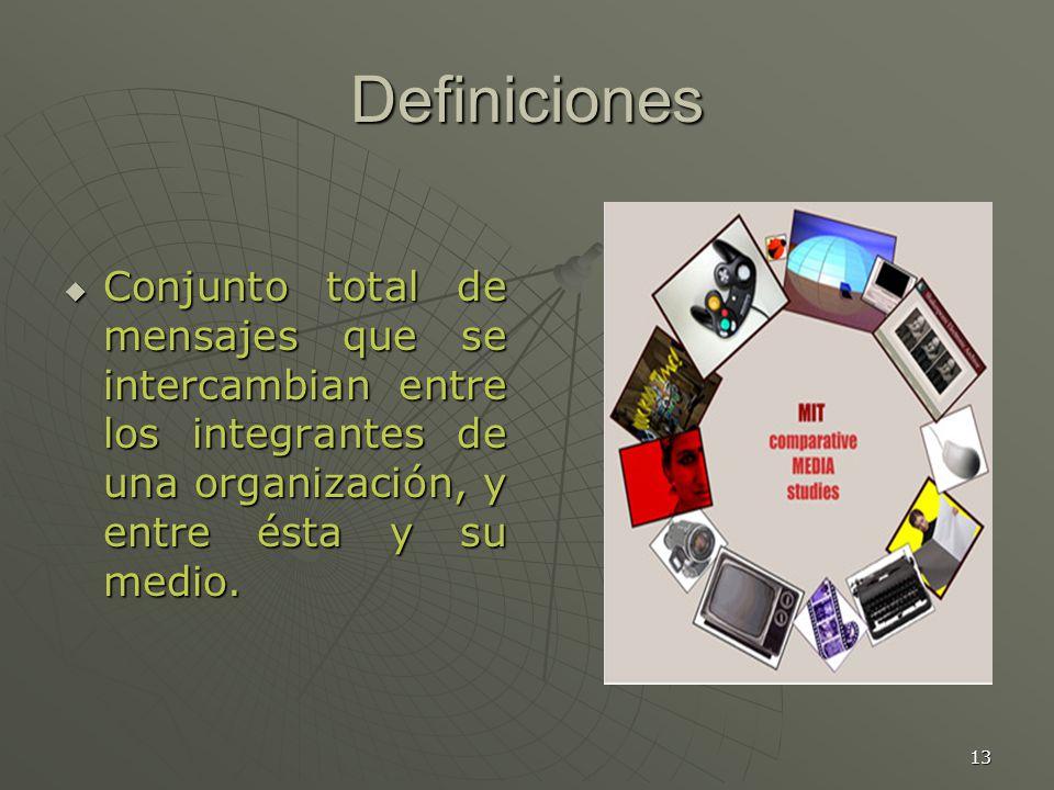 13 Definiciones Conjunto total de mensajes que se intercambian entre los integrantes de una organización, y entre ésta y su medio.