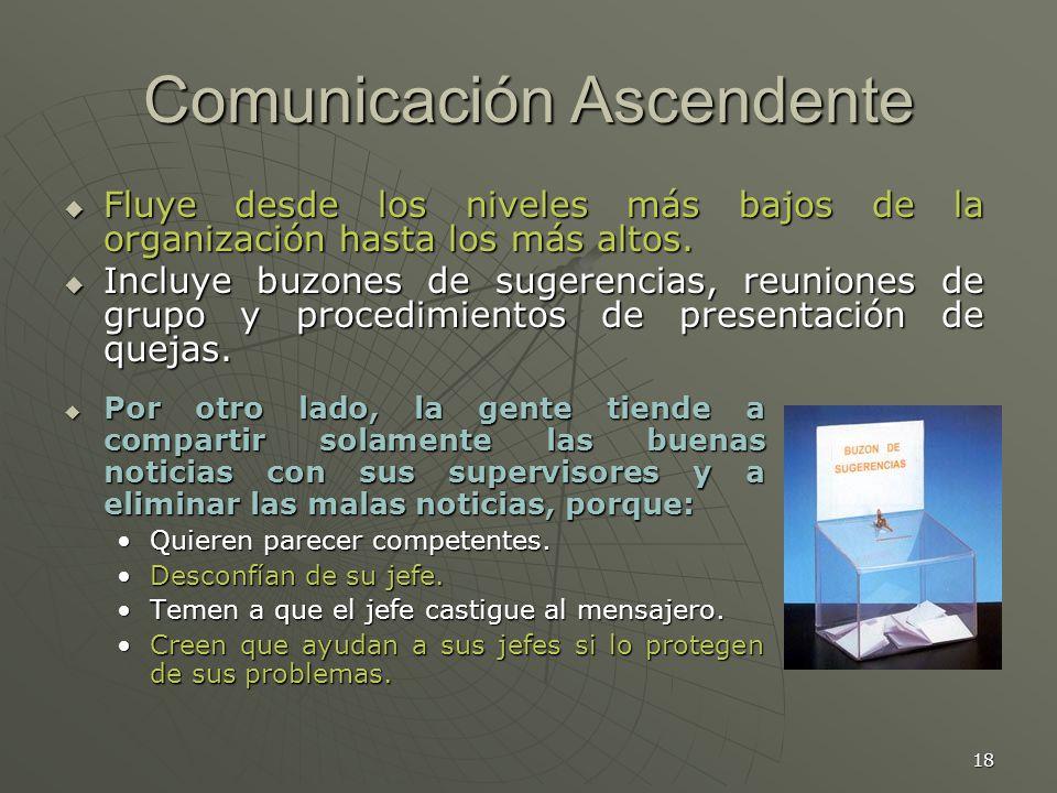 18 Comunicación Ascendente Fluye desde los niveles más bajos de la organización hasta los más altos.