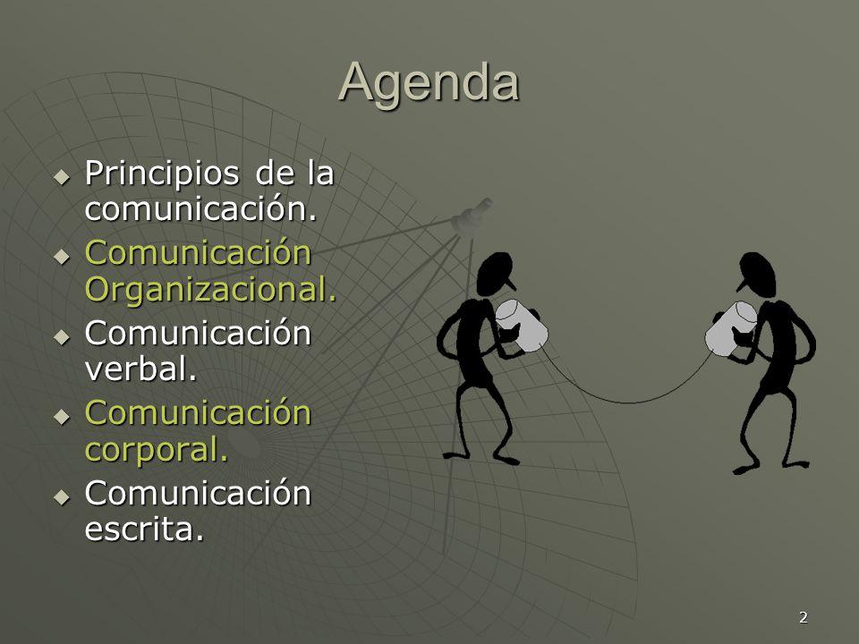2 Agenda Principios de la comunicación.Principios de la comunicación.
