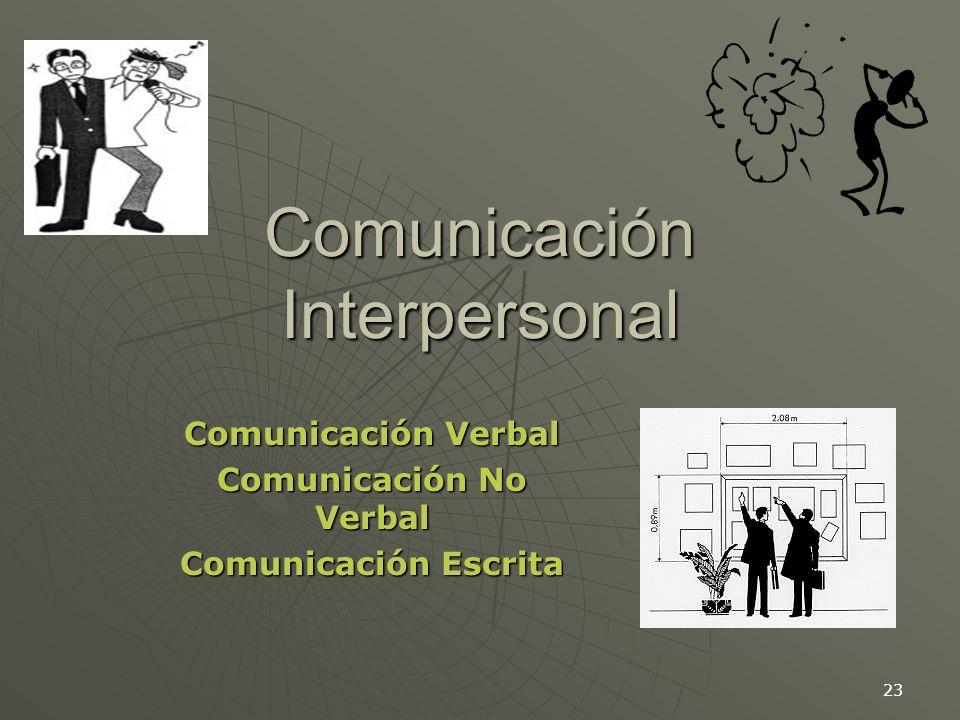 23 Comunicación Interpersonal Comunicación Verbal Comunicación No Verbal Comunicación Escrita