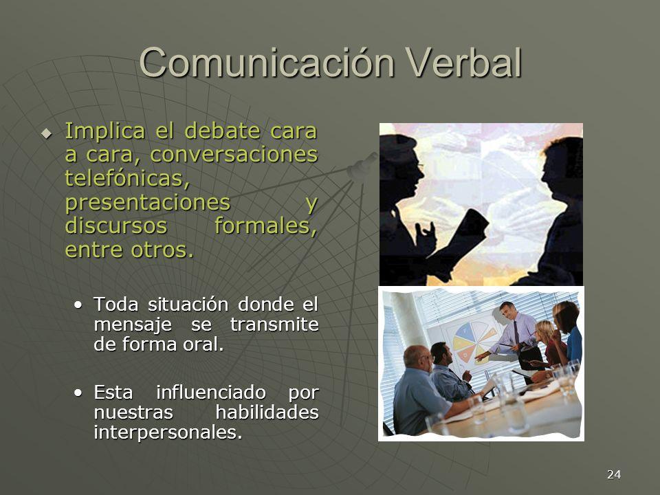 24 Comunicación Verbal Implica el debate cara a cara, conversaciones telefónicas, presentaciones y discursos formales, entre otros.