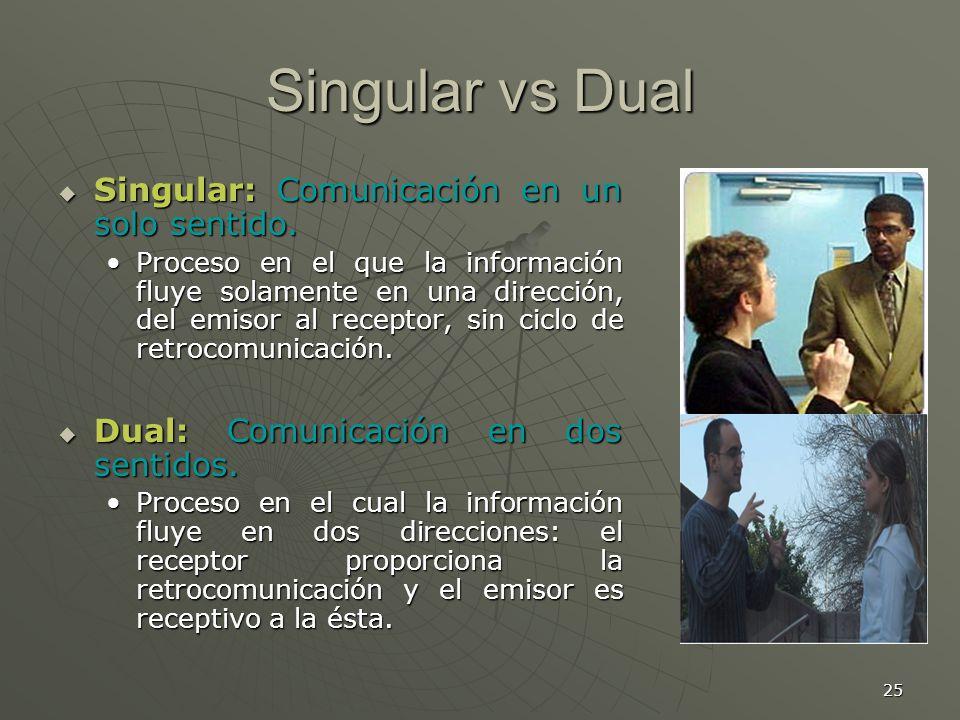 25 Singular vs Dual Singular: Comunicación en un solo sentido.