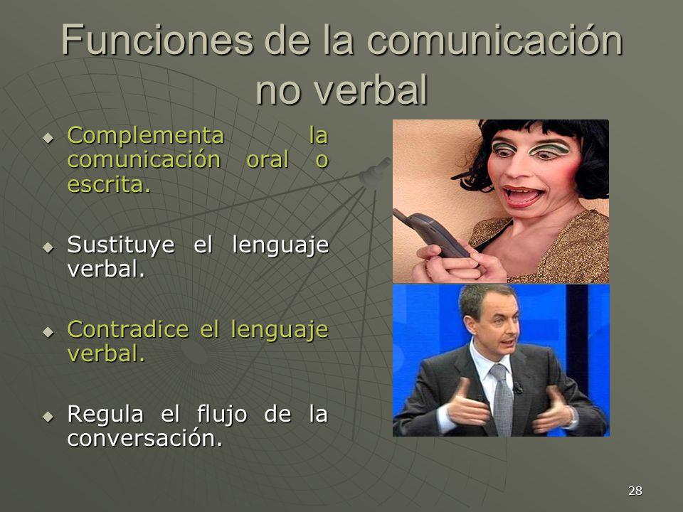 28 Funciones de la comunicación no verbal Complementa la comunicación oral o escrita.