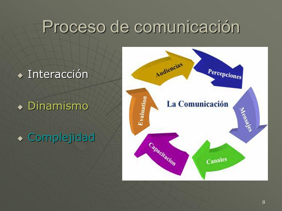 8 Proceso de comunicación Interacción Interacción Dinamismo Dinamismo Complejidad Complejidad