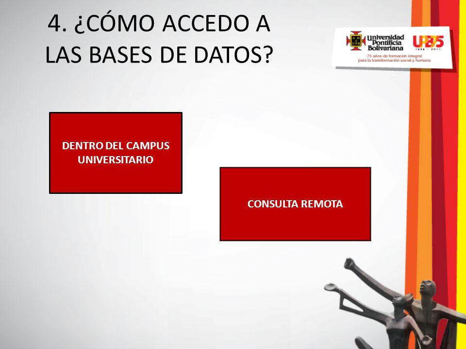 4. ¿ CÓMO ACCEDO A LAS BASES DE DATOS? DENTRO DEL CAMPUS UNIVERSITARIO CONSULTA REMOTA