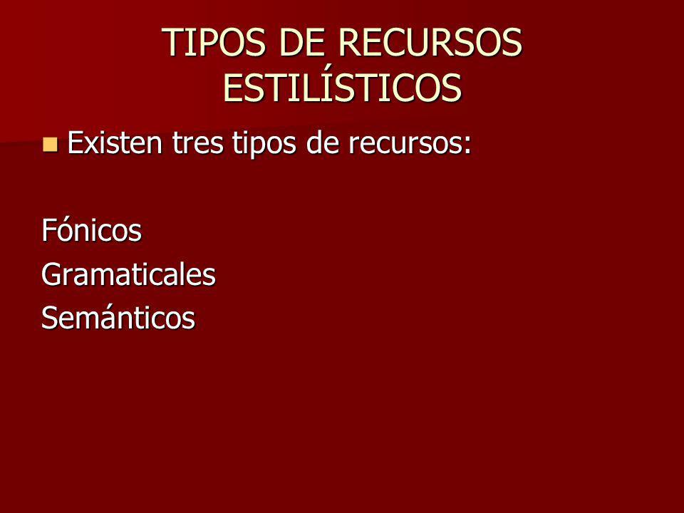 TIPOS DE RECURSOS ESTILÍSTICOS Existen tres tipos de recursos: Existen tres tipos de recursos:FónicosGramaticalesSemánticos