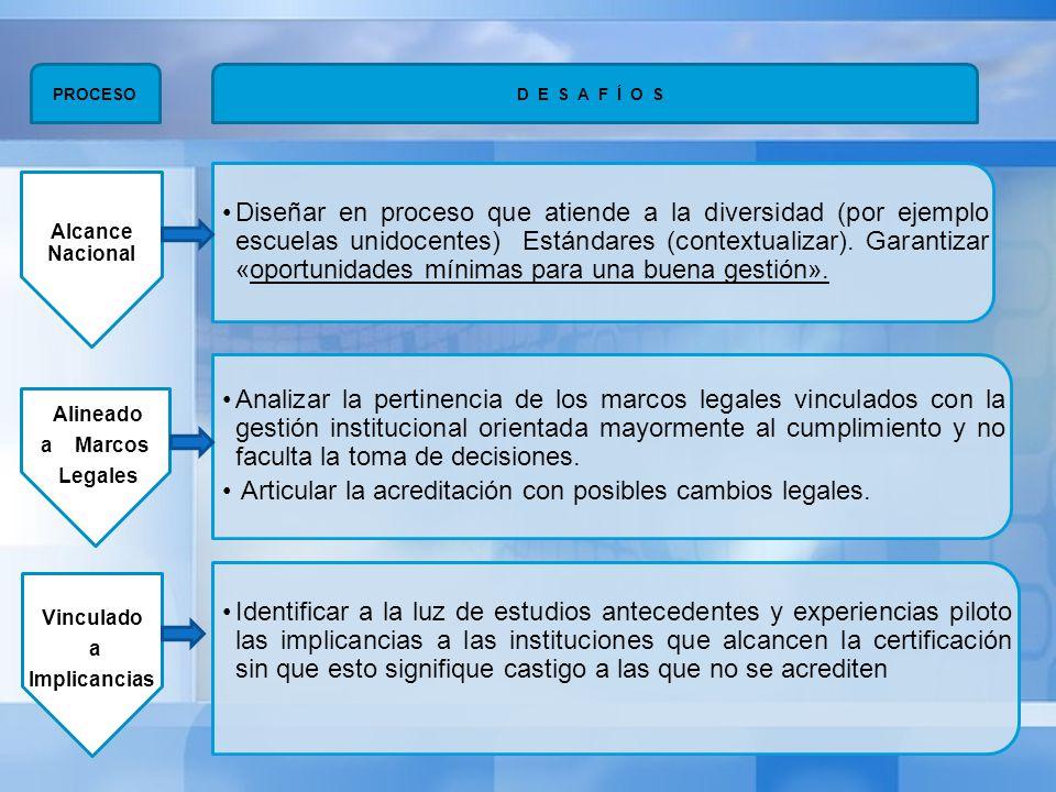 DESAFÍOSPROCESO Diseñar en proceso que atiende a la diversidad (por ejemplo escuelas unidocentes) Estándares (contextualizar). Garantizar «oportunidad