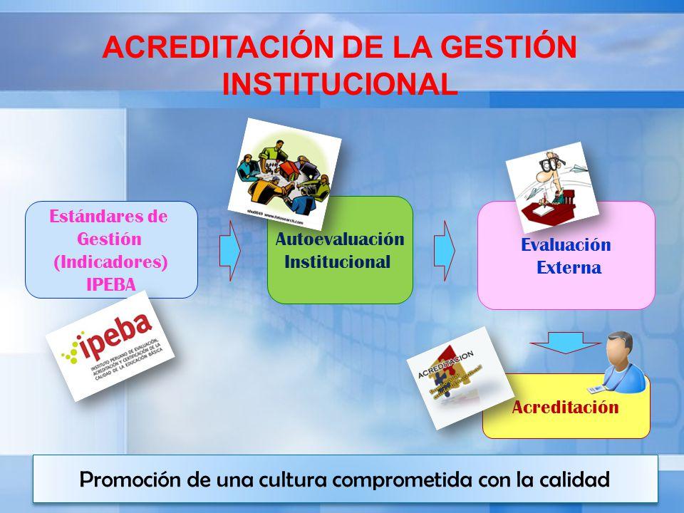 ACREDITACIÓN DE LA GESTIÓN INSTITUCIONAL Estándares de Gestión (Indicadores) IPEBA Autoevaluación Institucional Evaluación Externa Acreditación Promoc