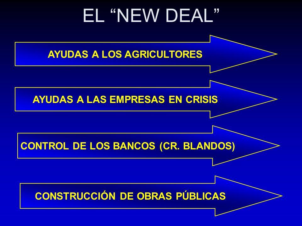 EL NEW DEAL AYUDAS A LOS AGRICULTORES AYUDAS A LAS EMPRESAS EN CRISIS CONTROL DE LOS BANCOS (CR. BLANDOS) CONSTRUCCIÓN DE OBRAS PÚBLICAS