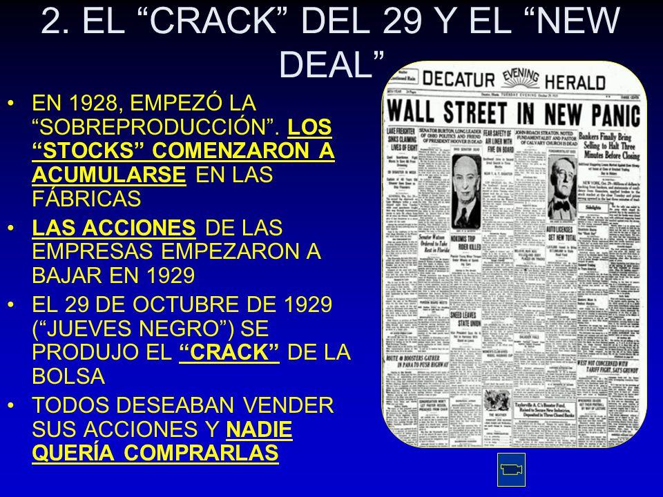 2. EL CRACK DEL 29 Y EL NEW DEAL EN 1928, EMPEZÓ LA SOBREPRODUCCIÓN. LOS STOCKS COMENZARON A ACUMULARSE EN LAS FÁBRICAS LAS ACCIONES DE LAS EMPRESAS E