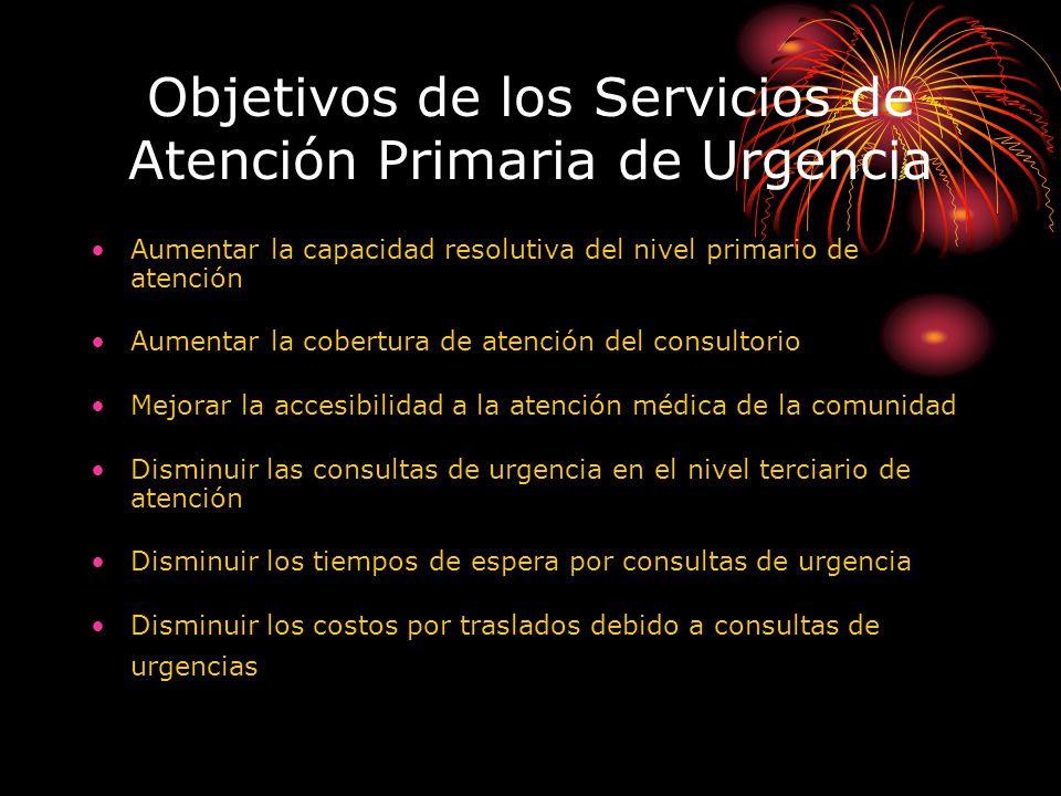 Objetivos de los Servicios de Atención Primaria de Urgencia Aumentar la capacidad resolutiva del nivel primario de atención Aumentar la cobertura de a