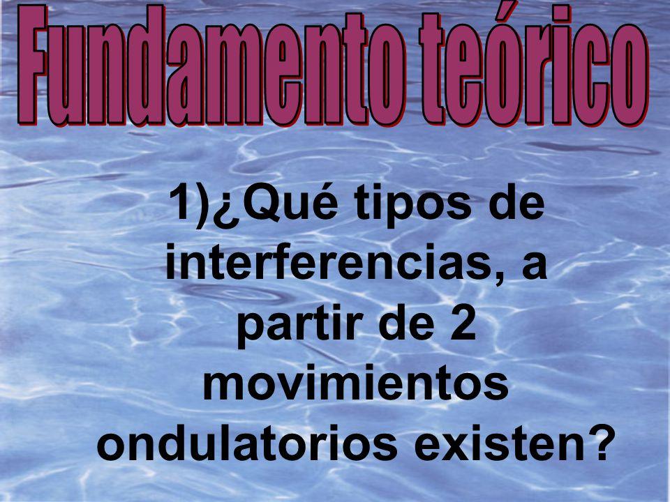 1)¿Qué tipos de interferencias, a partir de 2 movimientos ondulatorios existen?