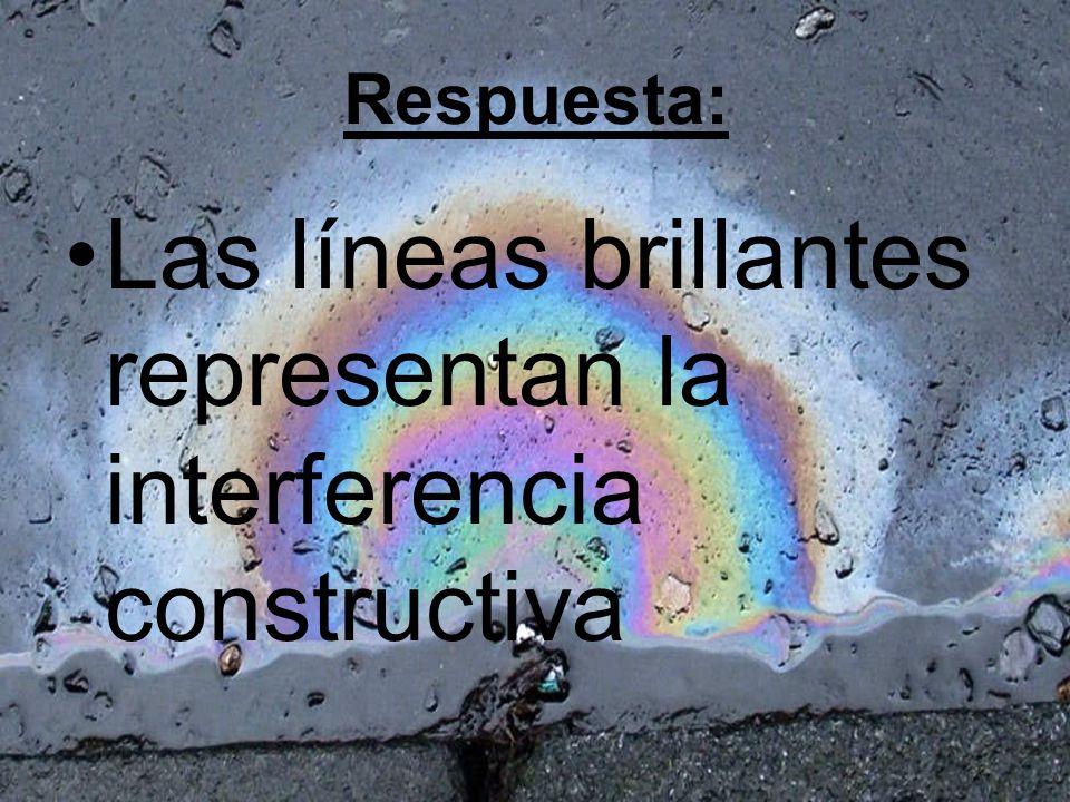 Respuesta: Las líneas brillantes representan la interferencia constructiva