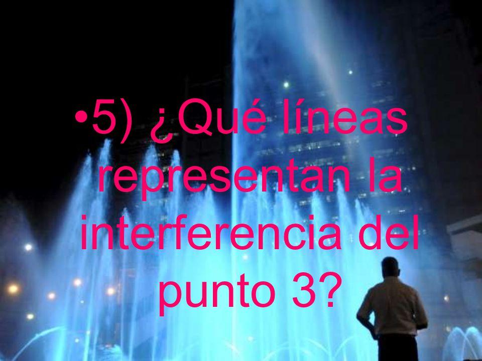 5) ¿Qué líneas representan la interferencia del punto 3?