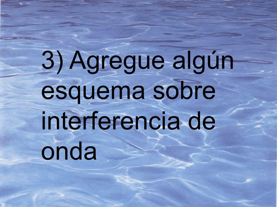 3) Agregue algún esquema sobre interferencia de onda