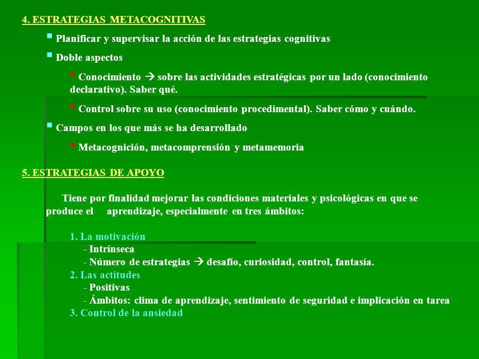 4. ESTRATEGIAS METACOGNITIVAS Planificar y supervisar la acción de las estrategias cognitivas Doble aspectos Conocimiento sobre las actividades estrat