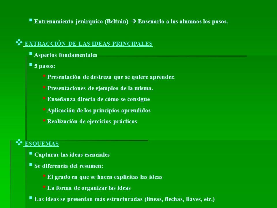 2- ESTRATEGIAS COGNITIVAS DE COMPRENSIÓN Y REPETICIÓN 2 FUNCIONES 1- QUE LA INFORMACIÓN SEA RETENIDA EN LA MEMORIA A CORTO PLAZO DURANTE UN TIEMPO.