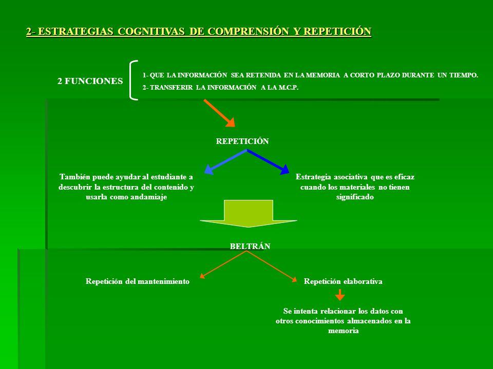 El aprendizaje cooperativo Motivadores: atribuciones y metas Motivadores: atribuciones y metas Afectivo-relacionales: pertenencia, sentido y autoestima.